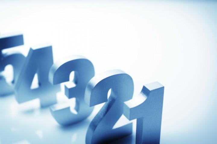 Финансовые коэффициенты и экономические рвы