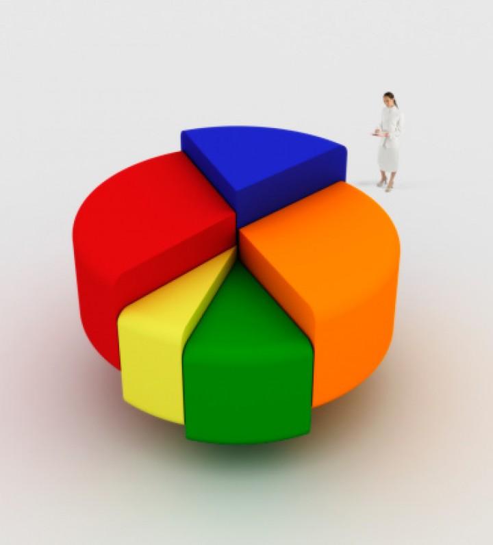 Что такое распределение активов